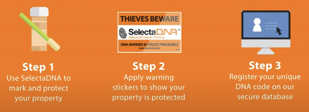 Image showing SelectaDNA Kit application instructions